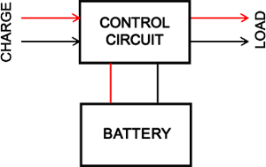 Li-ion battery charge controller circuit